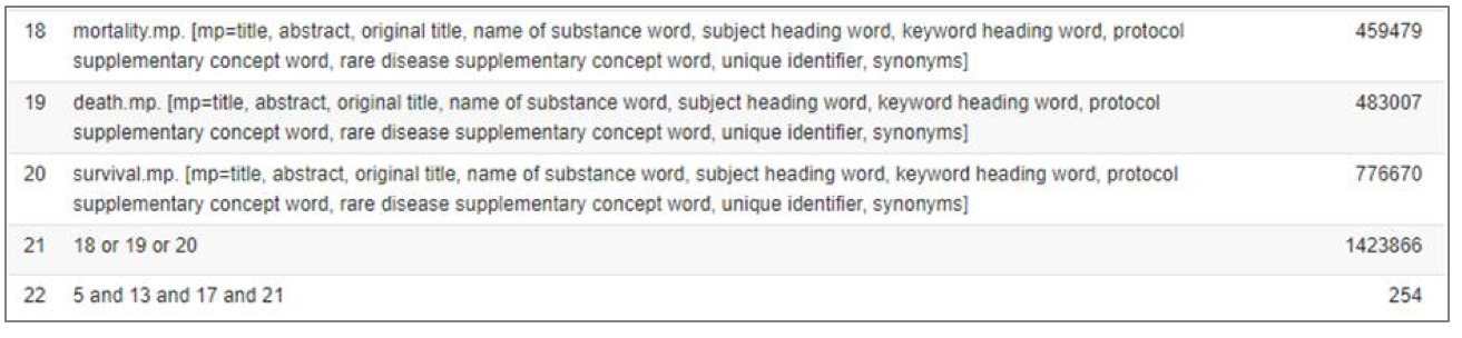 Conducting A Systematic Literature Search Students 4 Best Evidence