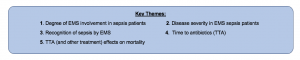 Key Themes. 1: Degree of EMS involvement in sepsis patients. 2: Disease severity in EMS sepsis patients. 3: Recognition of sepsis by EMS. 4: Time to antibiotics (TTA). 5: TTA (and other treatments) effects on mortality.