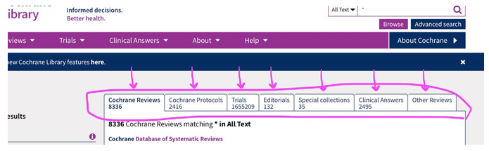 Showing multiple tabs which are accessible once carried out a search on the Cochrane Library