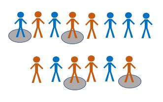 Simple sampling method example in stick men.
